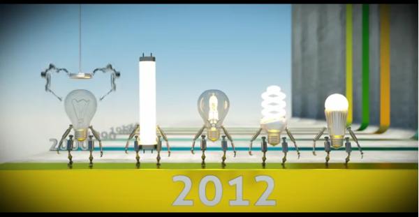 Scegli le lampadine giuste